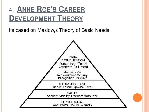 career development theory