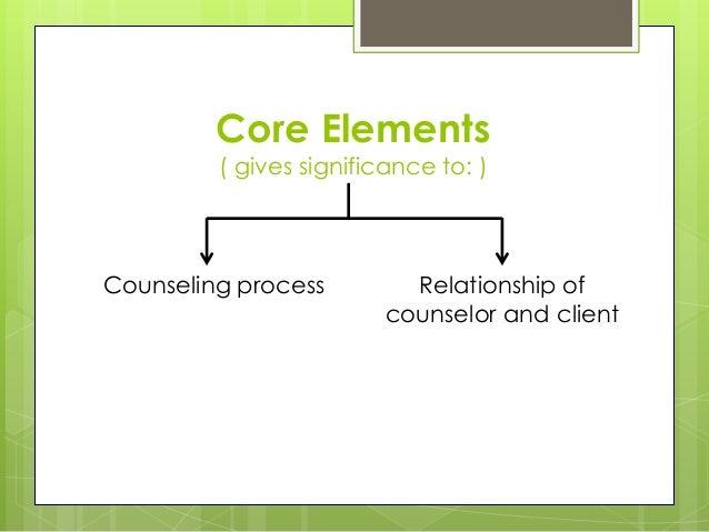 identify core counselling skills