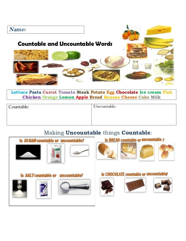 Cake Countable Or Uncountable Nouns