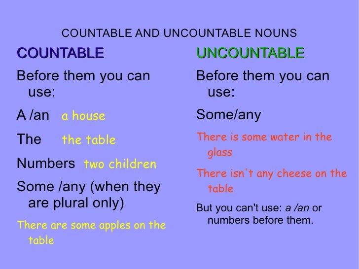 Countable And Uncountable Nouns 4008974 on Children Christmas Clipart