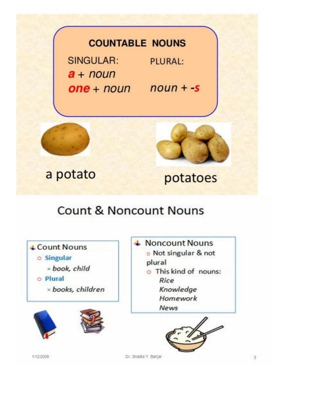 Count And Noncount Nouns Esl Worksheet : Fioradesignstudio