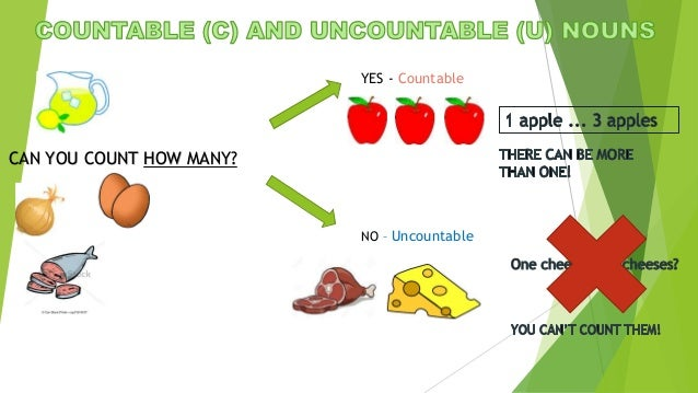 CAN YOU COUNT HOW MANY? YES - Countable NO – Uncountable
