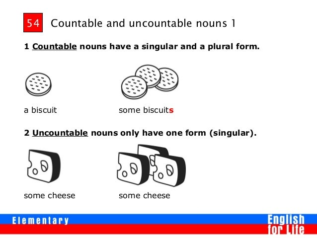 Countable and uncountable nouns 1 1 Countable nouns have a singular and a plural form. a biscuit some biscuits 2 Uncountab...