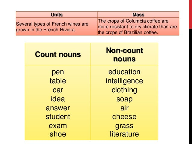 count and noncount nouns list pdf