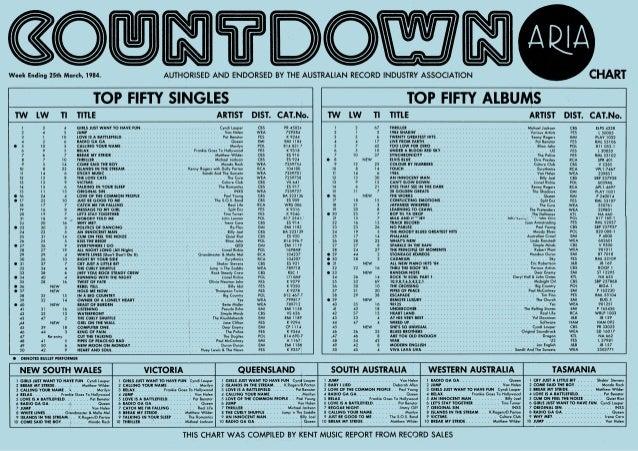 Top singles australia