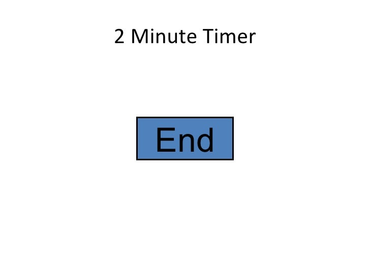 1 minute timer for powerpoint