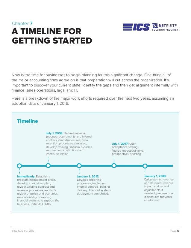 © NetSuite Inc. 2016 Page 12 Chapter 7 A TIMELINE FOR GETTING STARTED Timeline Immediately: Establish a program management...