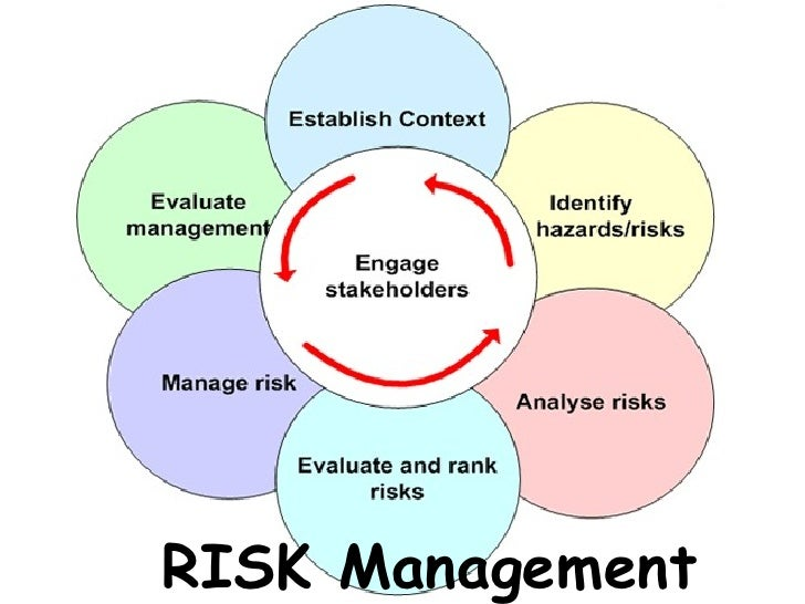 identifying risks response and recovery Identify risks – for each of these functions, conduct a risk analysis  may never  happen, and adequate preparation, so that you can respond quickly and  effectively to a crisis  disaster recovery specifics are beyond the scope of this  article.