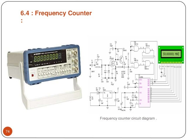 Counters Frequency Counter Schematic Diagram on ring counter circuit diagram, frequency generator, frequency formula, digital watch circuit diagram, frequency counter flow chart, basic circuit diagram, frequency diagram example,