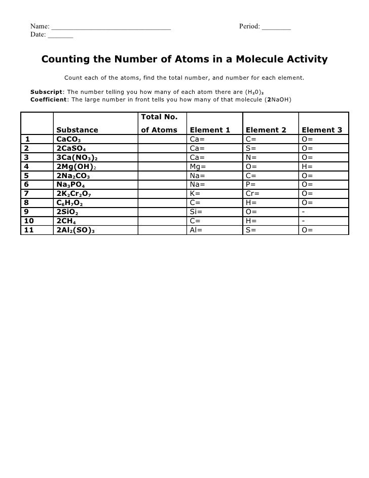Printables Counting Atoms Worksheet counting atoms homework atoms