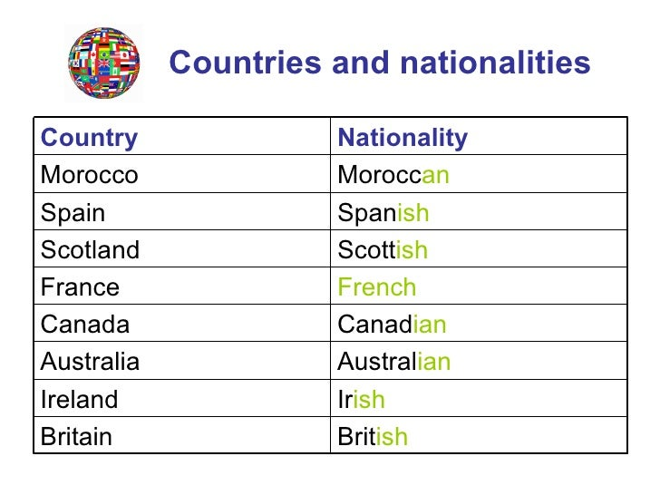 countries and nationalities crossword pdf