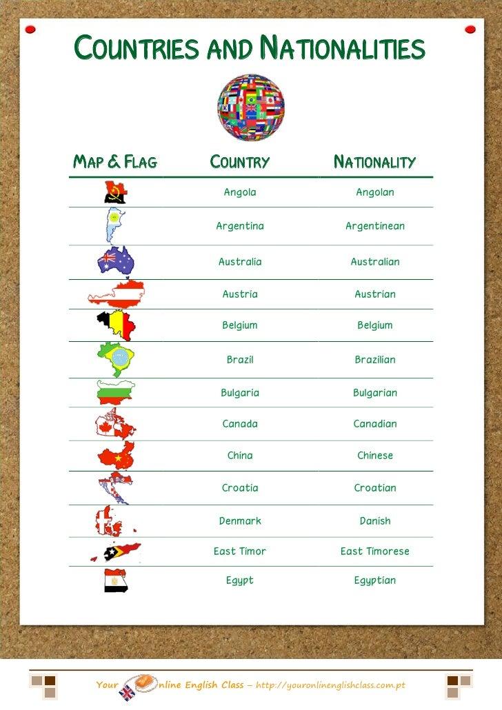 COUNTRIES AND NATIONALITIESMAP & FLAG              COUNTRY                      NATIONALITY                            Ang...
