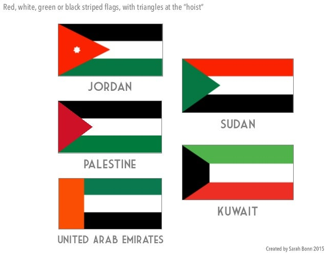 World Flags By Design