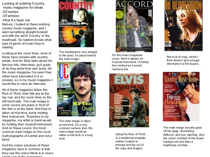 Task 56 Research On Country Music Magazine And Brief History