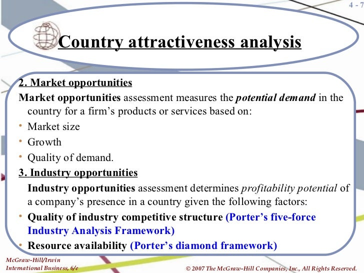 market attractiveness and market potential Evaluating the attractiveness of a market segment  marketing  target market target market selection  required market share to break even sales potential .