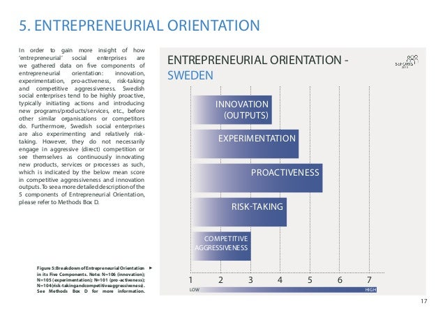 A first analysis and profiling of social enterprises in ...