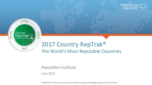 fab3a819c383 1 2017 Country RepTrak® The World s Most Reputable Countries Reputa on Ins  tute ...