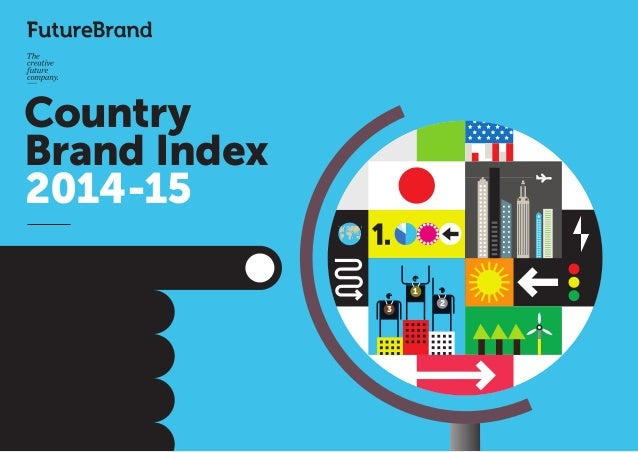 3  1  2  Country  Brand Index  2014-15
