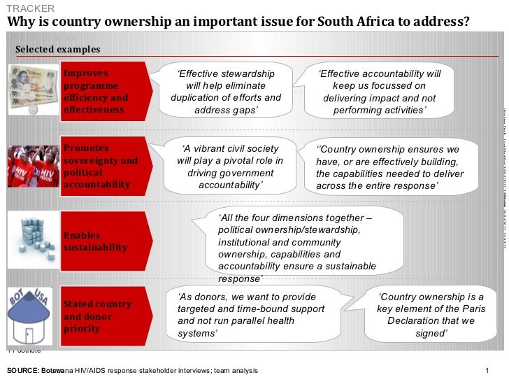 Why is country ownership an important issue for South Africa to address?    <ul><ul><li>Selected examples </li></ul></ul>S...