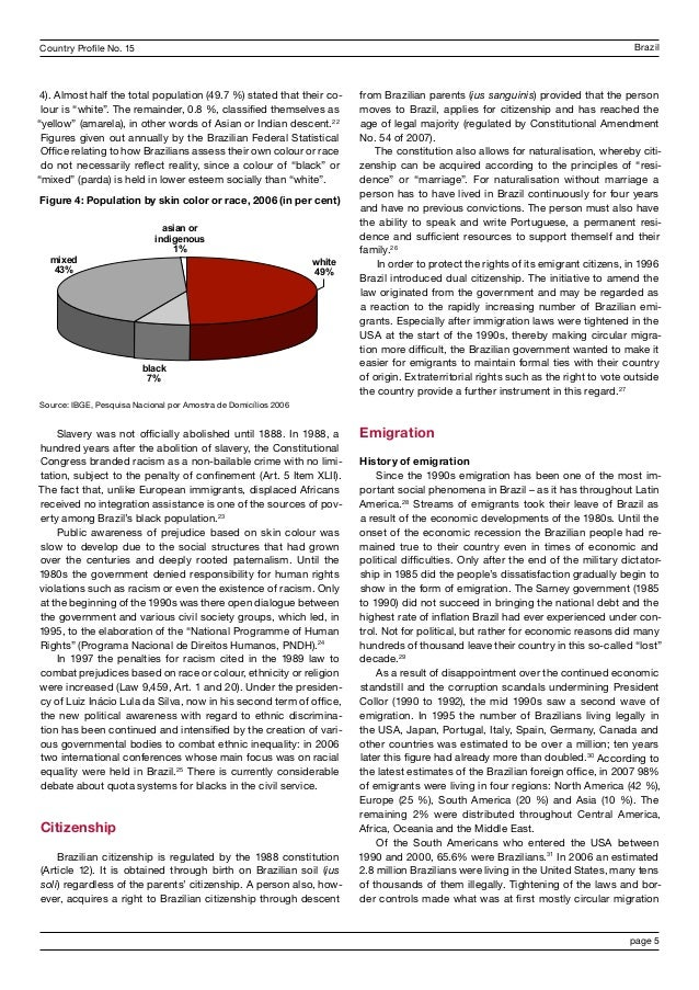 a country profile of brazil Free essay on brazil: country profile essay available totally free at echeatcom, the largest free essay community.