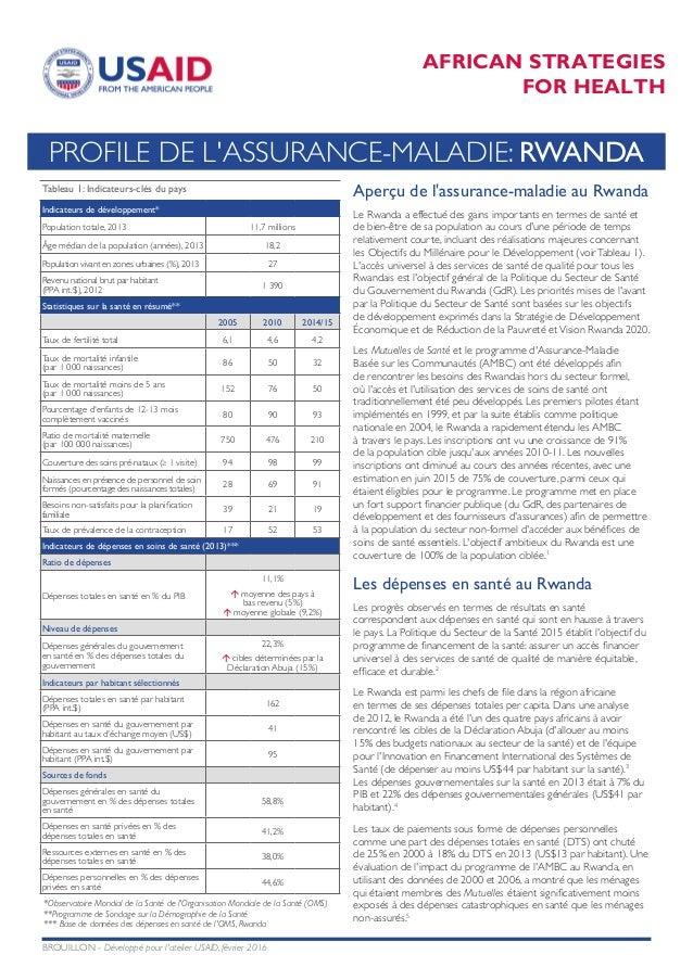AFRICAN STRATEGIES FOR HEALTH PROFILE DE L'ASSURANCE-MALADIE: RWANDA Tableau 1: Indicateurs-clés du pays Indicateurs de dé...