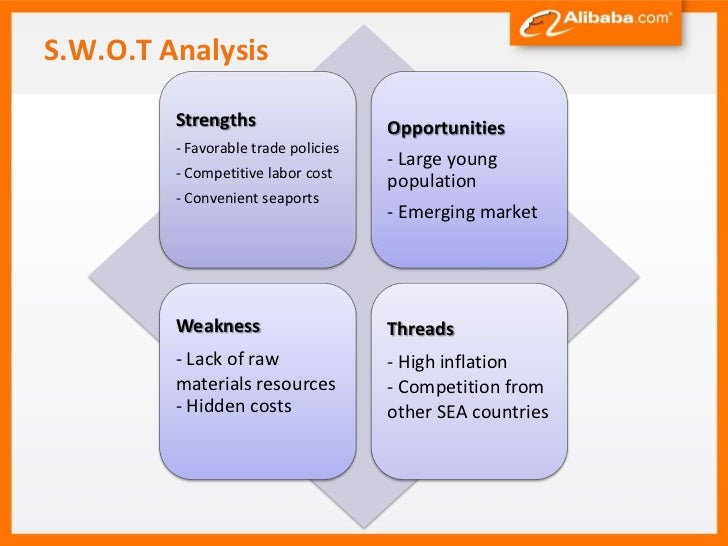 swot analysis of alibaba Learn about china's dominant e-commerce company, alibaba, including its main domestic competitor, jdcom, and other players in the market.