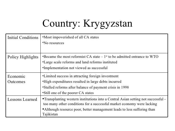 Country: Krygyzstan Initial Conditions <ul><li>Most impoverished of all CA states </li></ul><ul><li>No resources </li></ul...