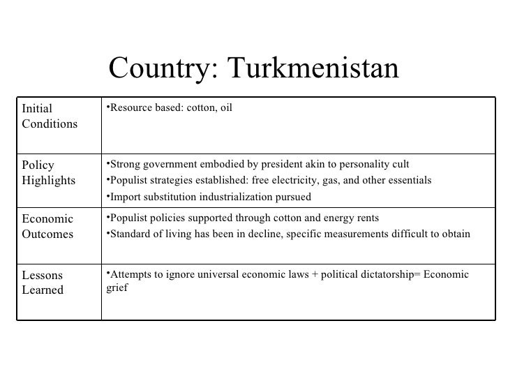 Country: Turkmenistan Initial Conditions <ul><li>Resource based: cotton, oil </li></ul>Policy Highlights <ul><li>Strong go...
