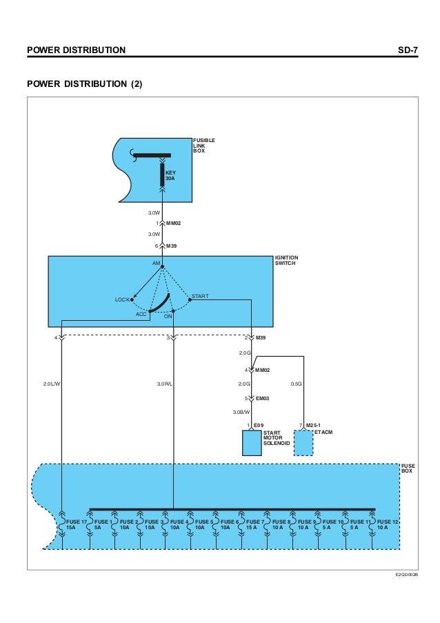 Fascinating Hyundai Xg0 Fuse Box Diagram Photos - Best Image Wire ...