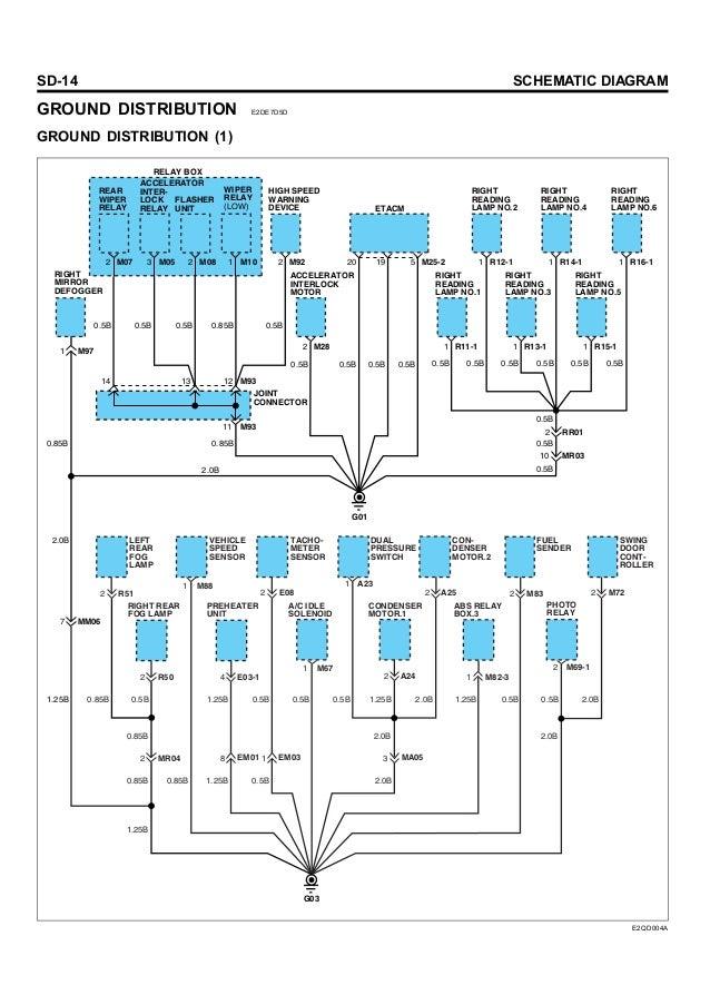 hyundai i20 service repair manual download.pdf  download repair manual pdf