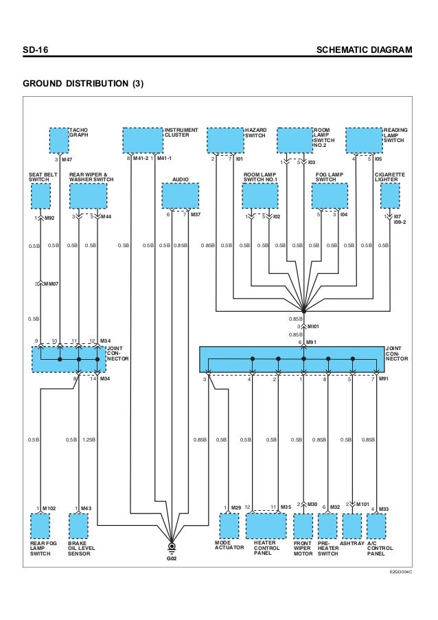 Hyundai County Electrical Troubleshooting Manual on ntk oxygen sensor wire diagram, garage door safety sensor diagram, work diagram, light diagram, lock diagram, crankshaft position sensor diagram, 2000 deville speed sensor wire diagram,