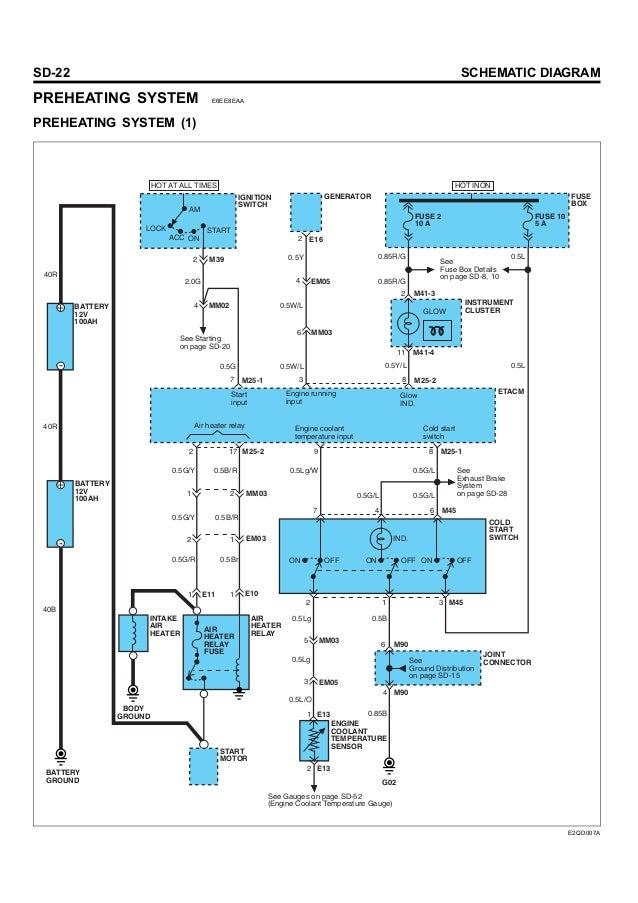 M45 Fog Light Bulb Wiring Diagram - Schematics Wiring Diagrams •