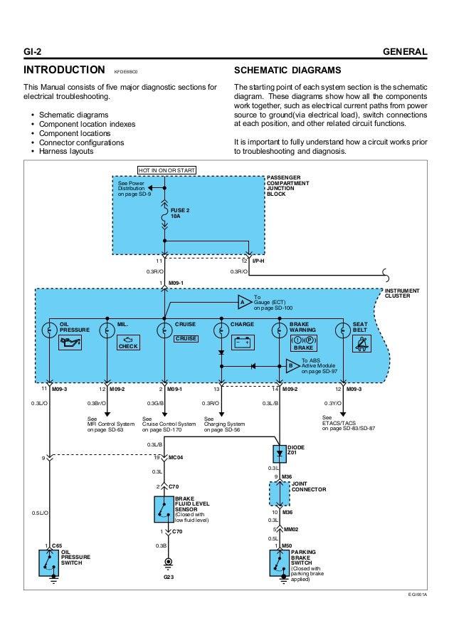 hyundai county electrical troubleshooting manual rh slideshare net Hyundai Santa Fe 2005 Hyundai Matrix