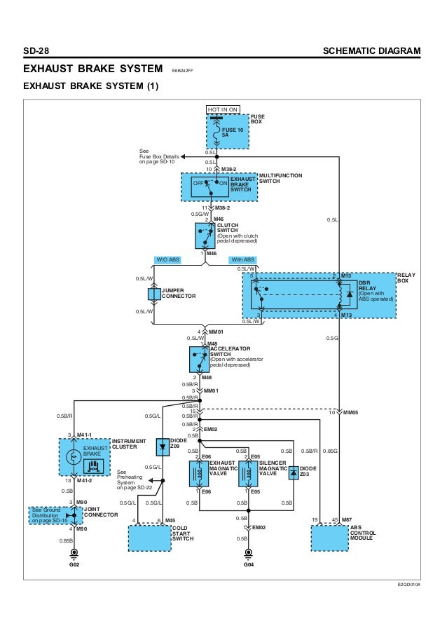 hyundai county electrical troubleshooting manual rh slideshare net Varian Linear Accelerator Design Particle Accelerator Diagram