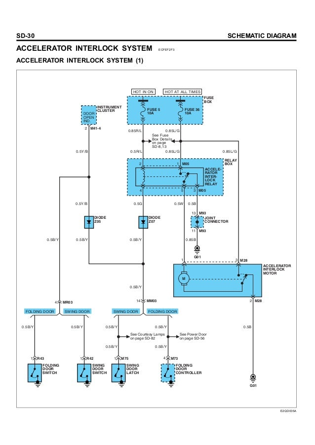 hyundai county electrical troubleshooting manual rh slideshare net hyundai i10 electrical wiring diagram hyundai electrical wiring diagram