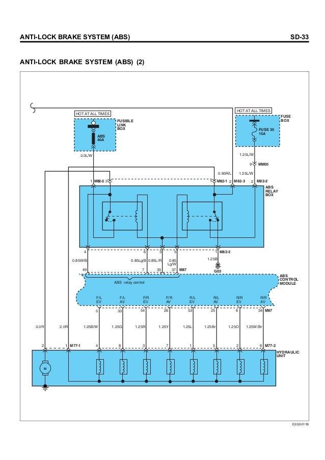 Hyundai I20 Wiring Diagram - Wiring Diagram •