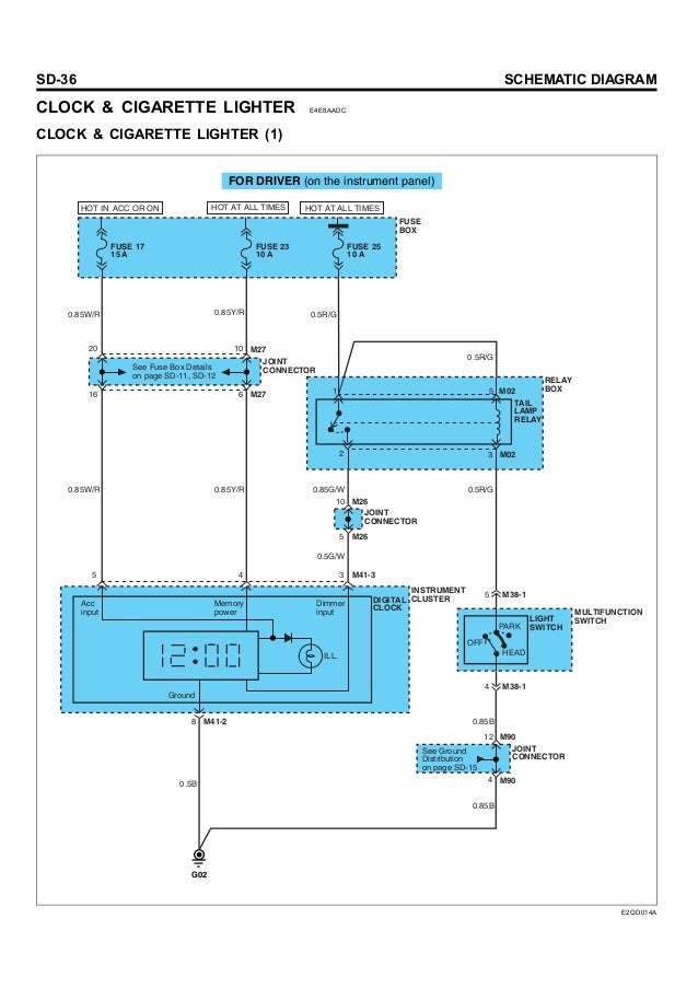 Hyundai County Electrical Troubleshooting Manual