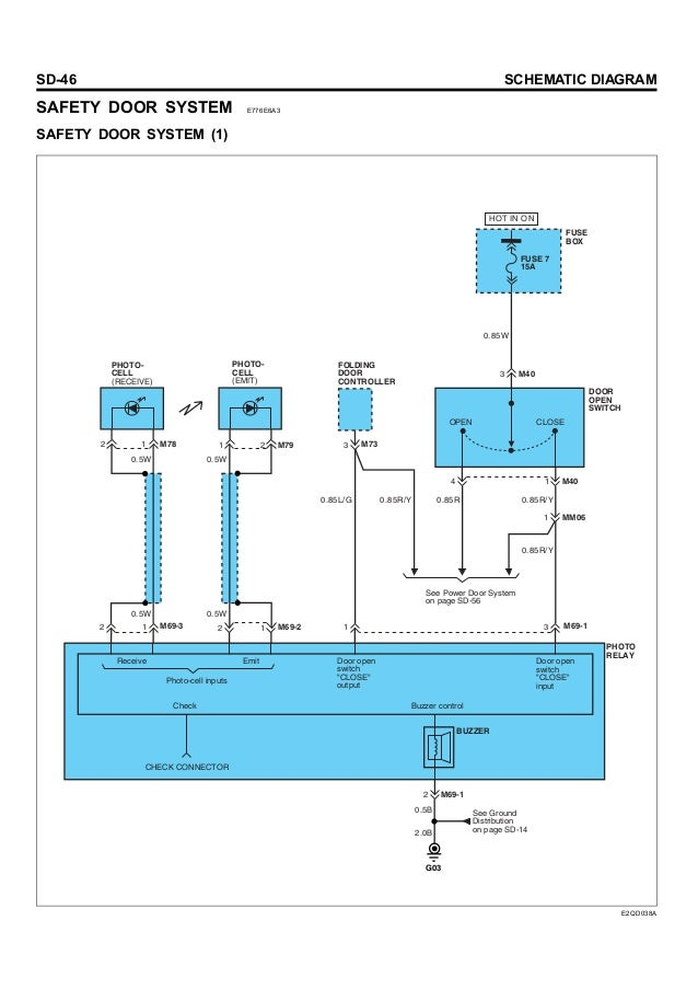 Terrific Hyundai Santro Wiring Diagram Pdf Ideas - Best Image ...