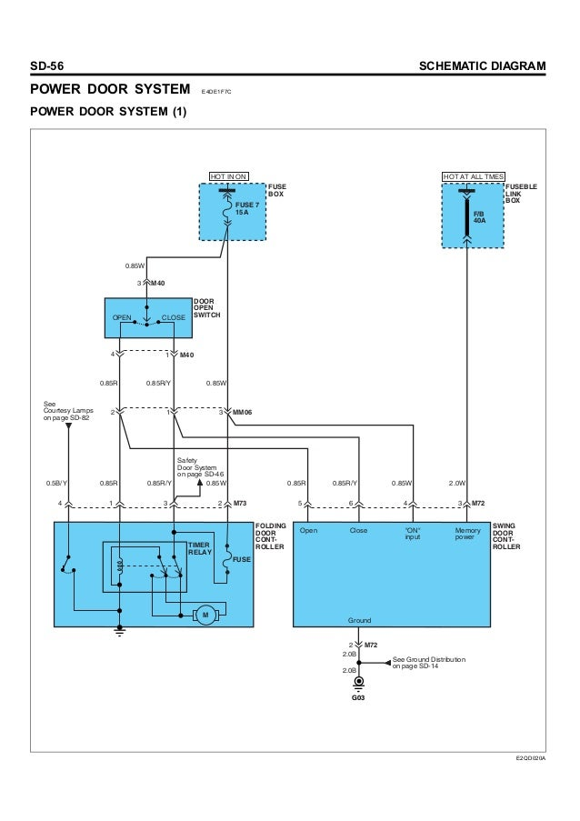 Maruti Omni Electrical Circuit Diagram Pdf
