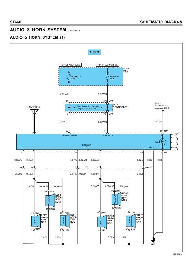 Hyundai Electrical Wiring Diagram Pdf - Trusted Wiring Diagrams •