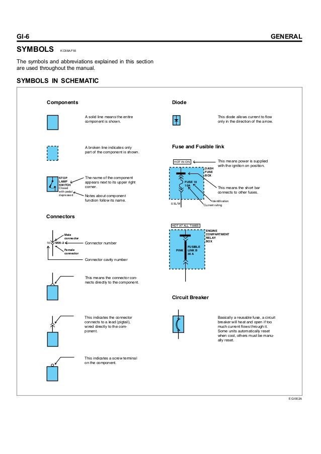 Fusible Link Symbol Schematic Electrical Work Wiring Diagram