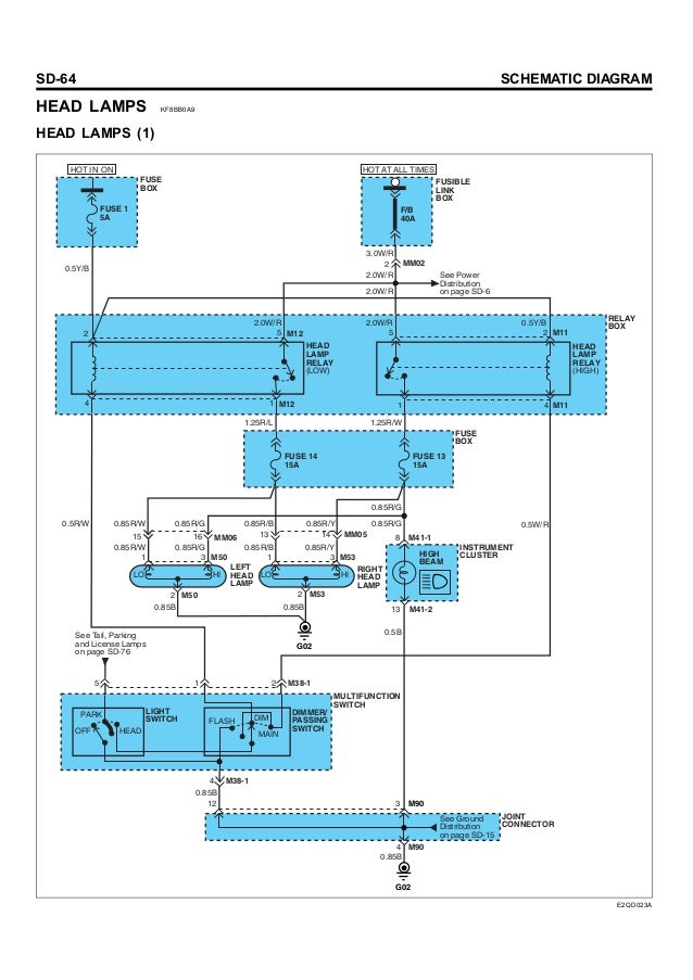 Fancy Model Ydrex Yamaha Wiring Diagram Gift - Wiring Diagram Ideas ...