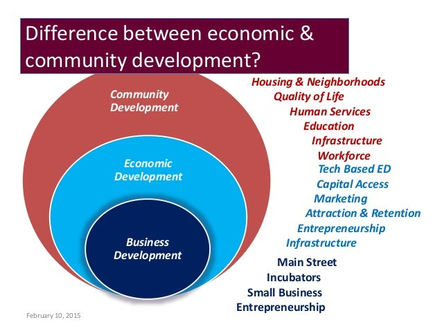 community economic development thesis Browsing community economic development thesis projects by title javascript is disabled for your browser some features of this site may not work without it.