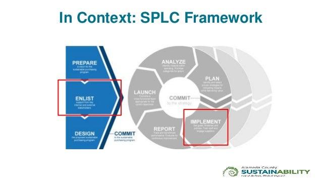 In Context: SPLC Framework