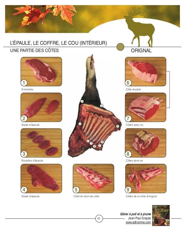 La Découpe Du Chevreuil