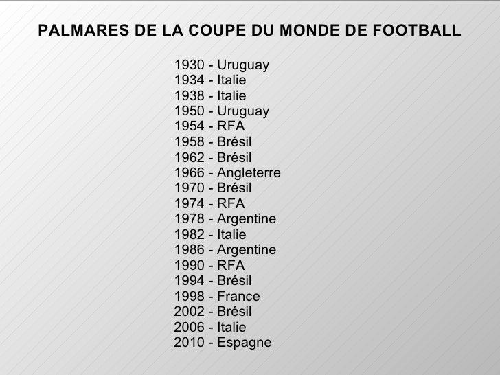 Palmar s coupe du monde de football - Resultat foot eliminatoire coupe du monde ...