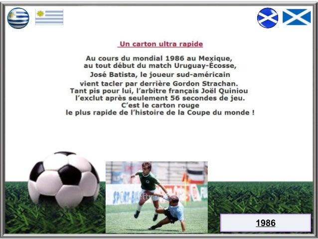Coupe du monde de football - Hymne coupe du monde 1998 ...