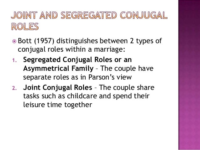 Conjugal Roles in the family