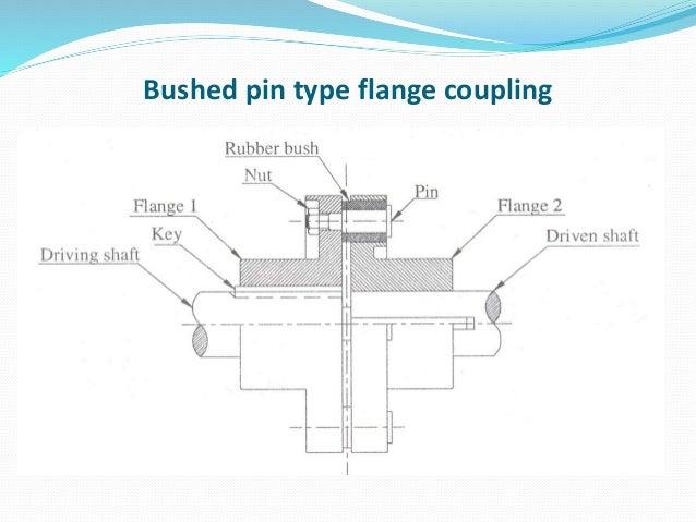 Coupling clutch brake