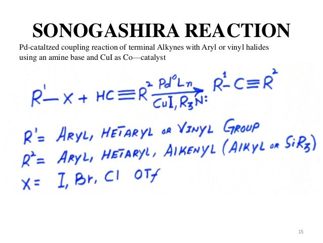 Coupling Reactions By M Shakaib Qureshi M Phil